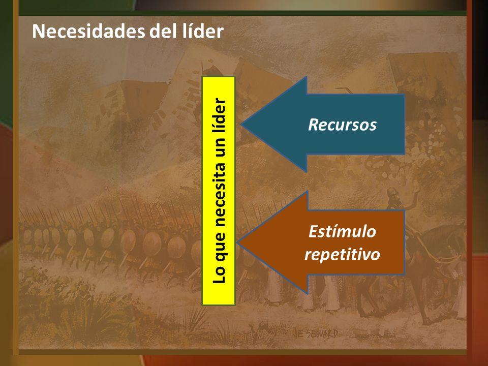 Lo que necesita un líder Estímulo repetitivo Recursos Necesidades del líder