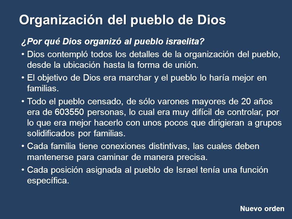 La santidad en el pueblo de Dios Nuevo orden Números 3: 45.