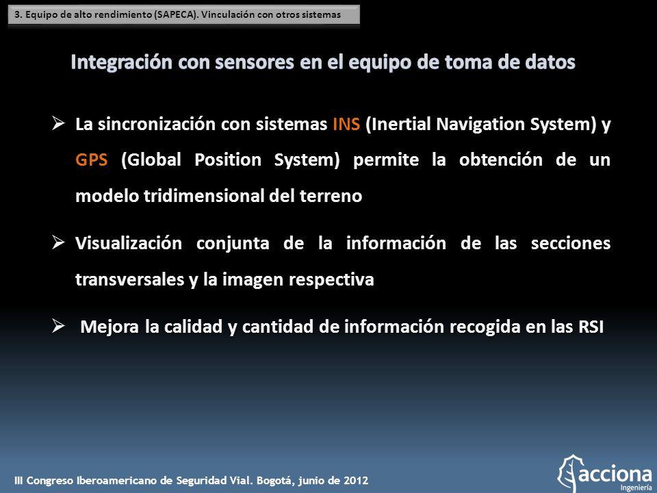 La sincronización con sistemas INS (Inertial Navigation System) y GPS (Global Position System) permite la obtención de un modelo tridimensional del te