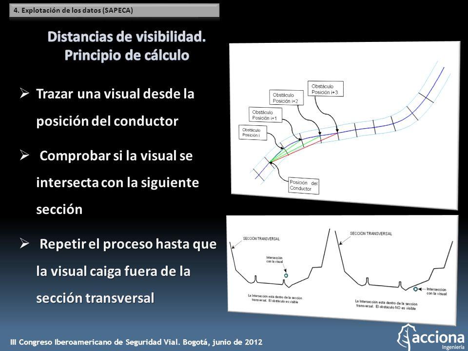 Trazar una visual desde la posición del conductor Trazar una visual desde la posición del conductor Comprobar si la visual se intersecta con la siguie