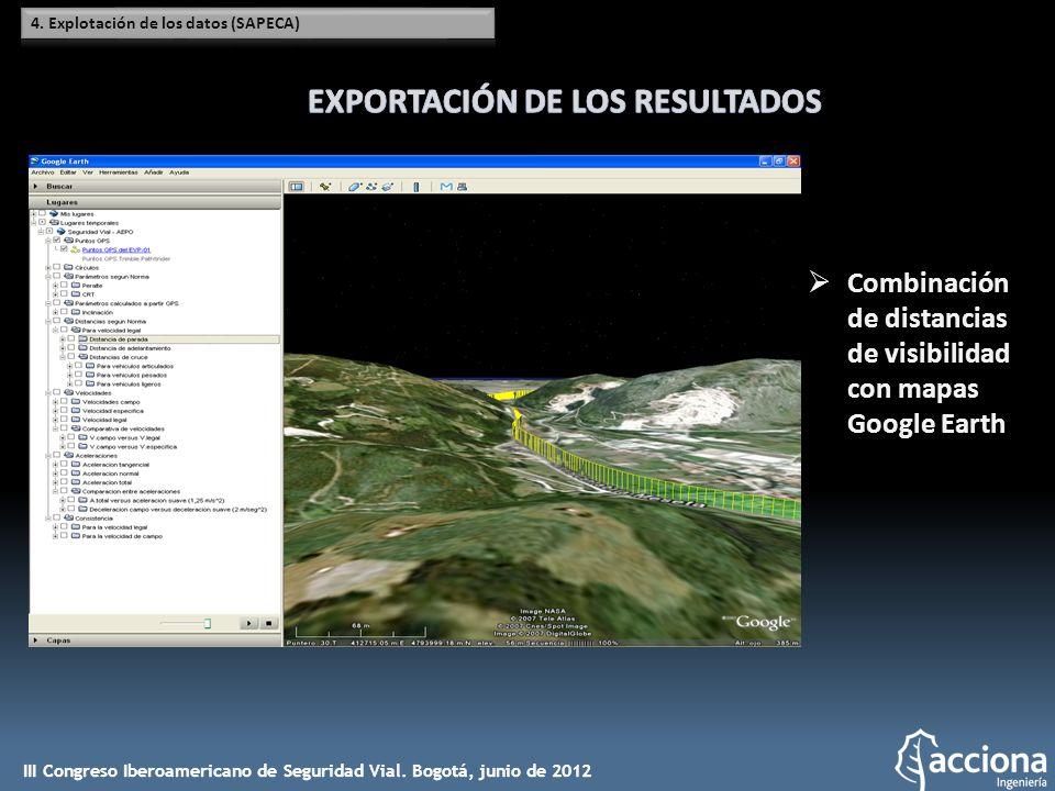 Combinación de distancias de visibilidad con mapas Google Earth Combinación de distancias de visibilidad con mapas Google Earth