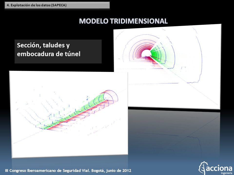 Sección, taludes y embocadura de túnel