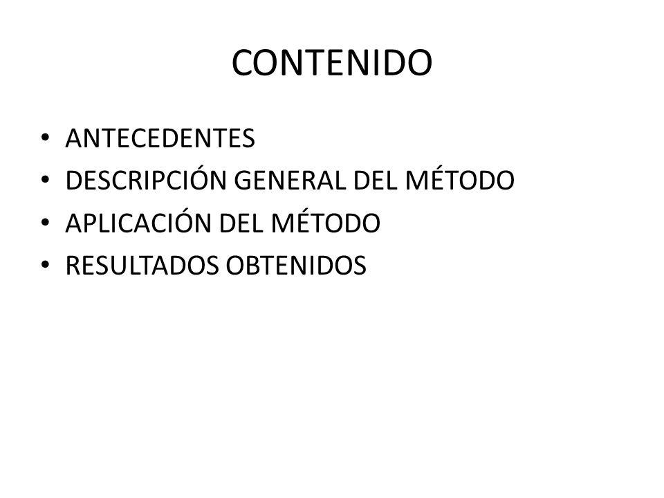 CONTENIDO ANTECEDENTES DESCRIPCIÓN GENERAL DEL MÉTODO APLICACIÓN DEL MÉTODO RESULTADOS OBTENIDOS
