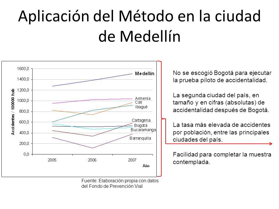 Aplicación del Método en la ciudad de Medellín No se escogió Bogotá para ejecutar la prueba piloto de accidentalidad.