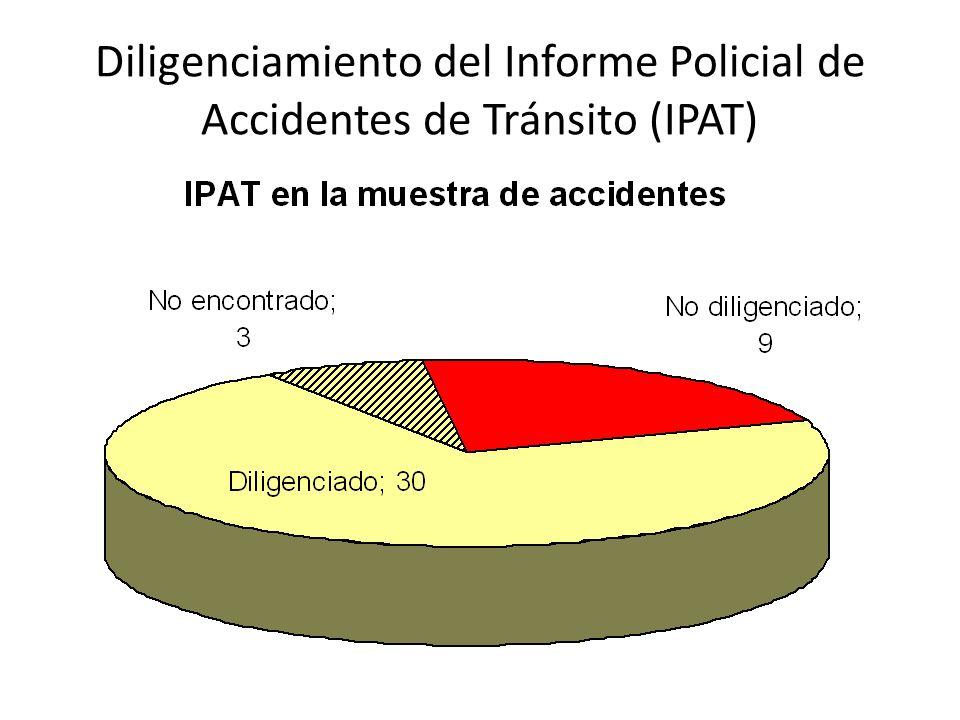 Diligenciamiento del Informe Policial de Accidentes de Tránsito (IPAT)