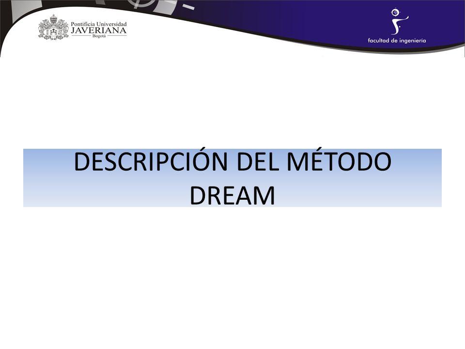 DESCRIPCIÓN DEL MÉTODO DREAM