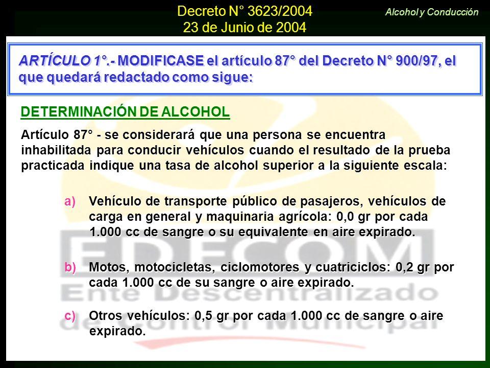 Decreto N° 3623/2004 23 de Junio de 2004 DETERMINACIÓN DE ALCOHOL Artículo 87° - se considerará que una persona se encuentra inhabilitada para conduci