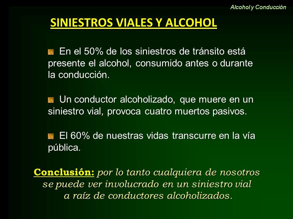 En el 50% de los siniestros de tránsito está presente el alcohol, consumido antes o durante En el 50% de los siniestros de tránsito está presente el a