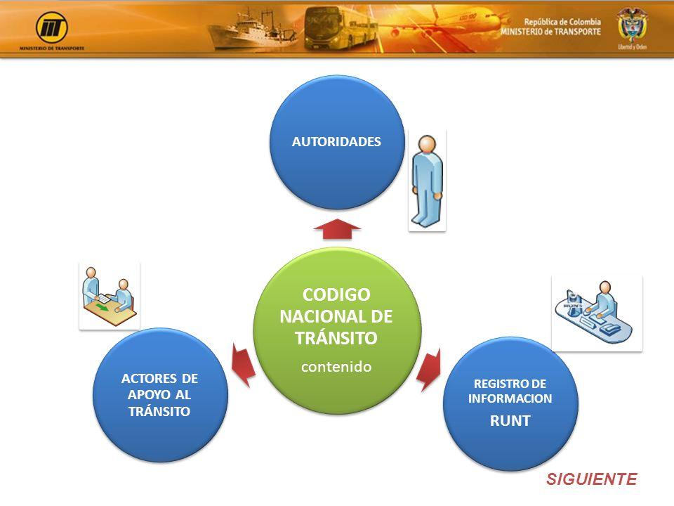 CODIGO NACIONAL DE TRÁNSITO contenido AUTORIDADES REGISTRO DE INFORMACION RUNT ACTORES DE APOYO AL TRÁNSITO SIGUIENTE