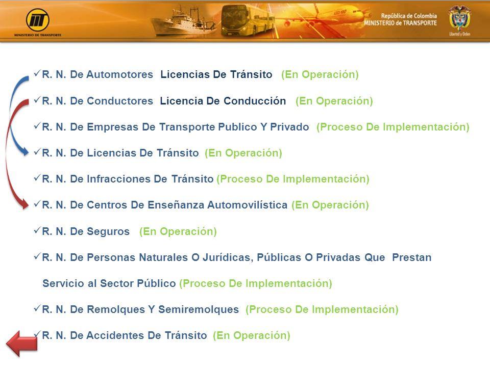 R. N. De Automotores Licencias De Tránsito (En Operación) R. N. De Conductores Licencia De Conducción (En Operación) R. N. De Empresas De Transporte P