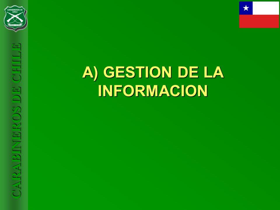 CARABINEROS DE CHILE A) GESTION DE LA INFORMACION