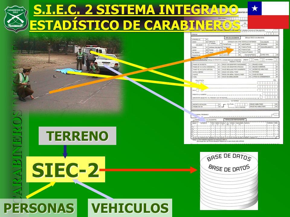CARABINEROS DE CHILE SIEC-2 TERRENO PERSONASVEHICULOS S.I.E.C. 2 SISTEMA INTEGRADO ESTADÍSTICO DE CARABINEROS S.I.E.C. 2 SISTEMA INTEGRADO ESTADÍSTICO