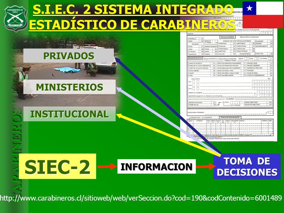CARABINEROS DE CHILE SIEC-2 PRIVADOS INSTITUCIONAL MINISTERIOS S.I.E.C. 2 SISTEMA INTEGRADO ESTADÍSTICO DE CARABINEROS S.I.E.C. 2 SISTEMA INTEGRADO ES