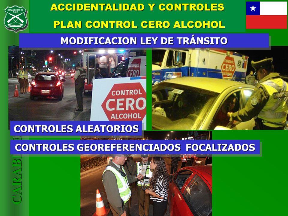 CARABINEROS DE CHILE ACCIDENTALIDAD Y CONTROLES PLAN CONTROL CERO ALCOHOL PLAN CONTROL CERO ALCOHOL CONTROLES ALEATORIOS CONTROLES GEOREFERENCIADOS FO