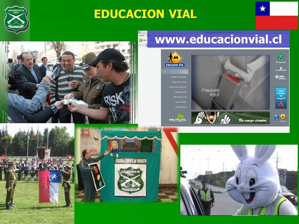 CARABINEROS DE CHILE www.educacionvial.cl EDUCACION VIAL
