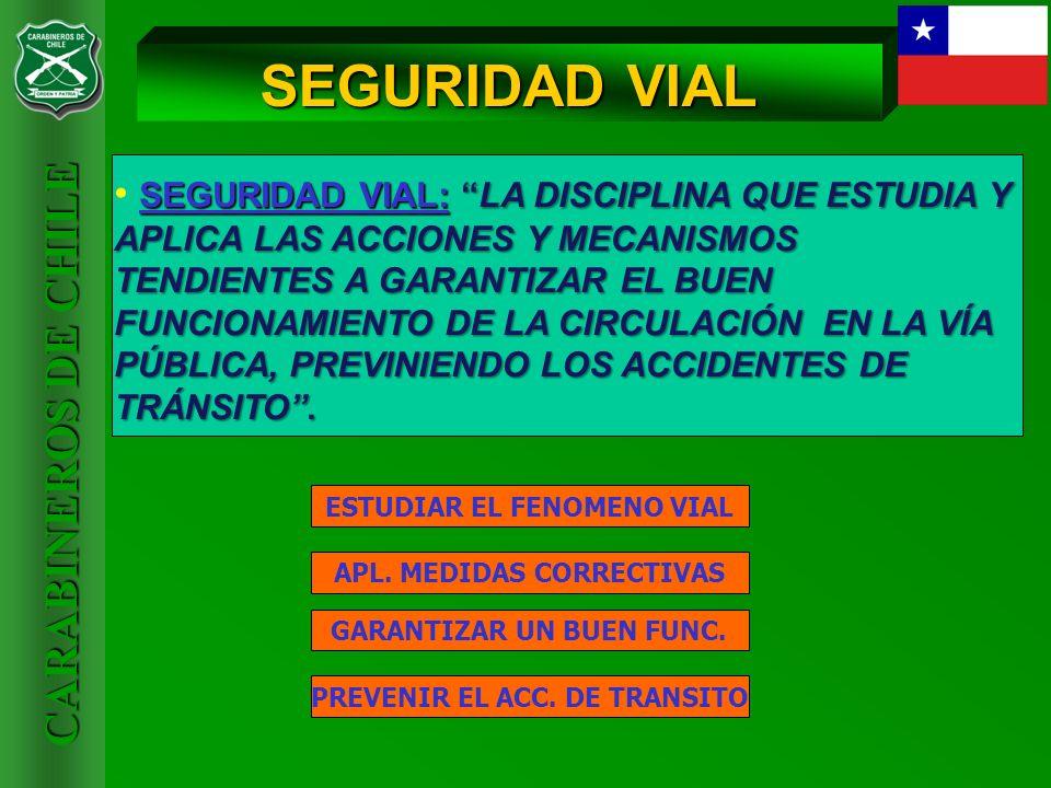 CARABINEROS DE CHILE SEGURIDAD VIAL:LA DISCIPLINA QUE ESTUDIA Y APLICA LAS ACCIONES Y MECANISMOS TENDIENTES A GARANTIZAR EL BUEN FUNCIONAMIENTO DE LA