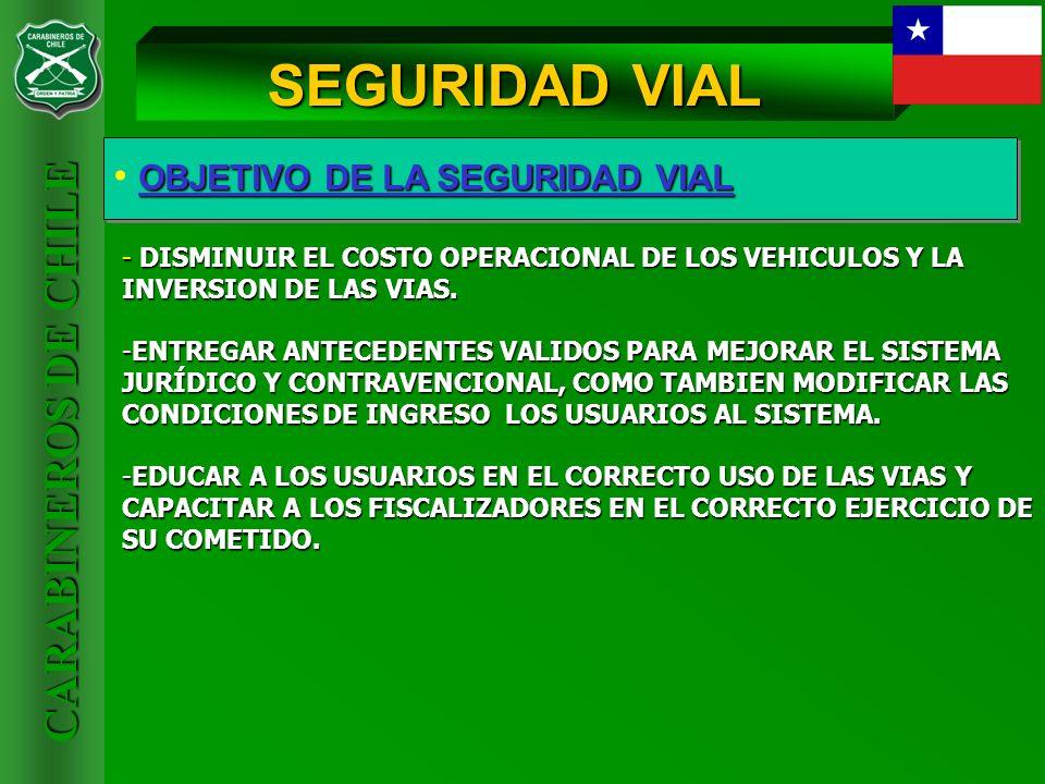 CARABINEROS DE CHILE OBJETIVO DE LA SEGURIDAD VIAL SEGURIDAD VIAL - DISMINUIR EL COSTO OPERACIONAL DE LOS VEHICULOS Y LA INVERSION DE LAS VIAS. -ENTRE