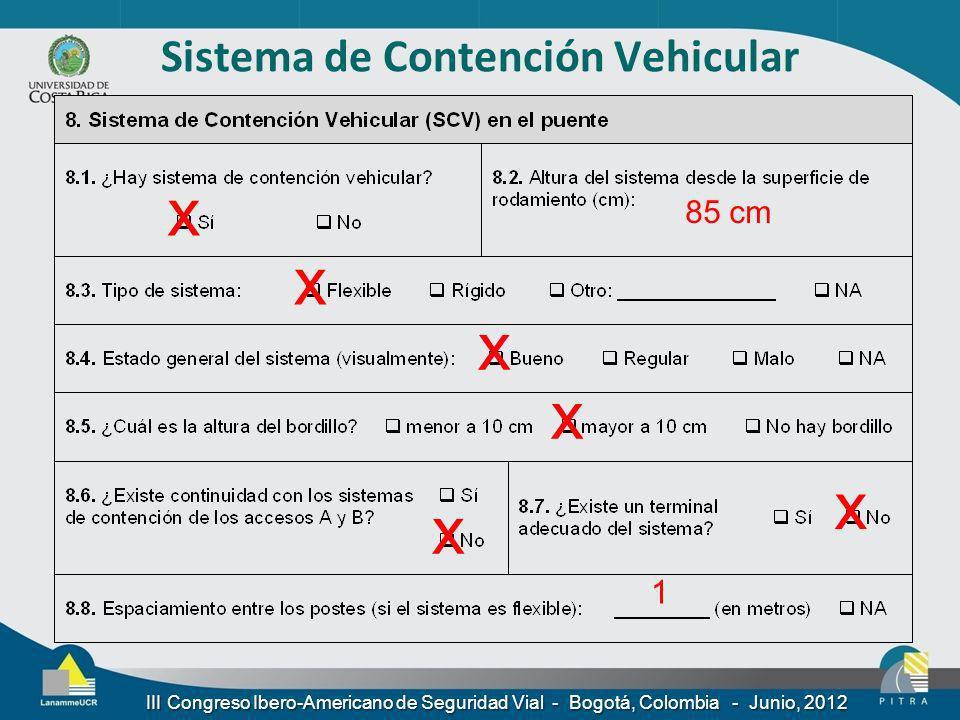 x x x x x 85 cm x 1 Sistema de Contención Vehicular III Congreso Ibero-Americano de Seguridad Vial - Bogotá, Colombia - Junio, 2012