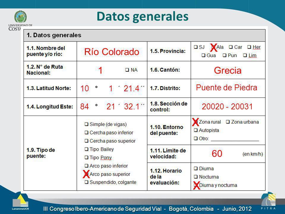 Datos generales Río Colorado x 1 10 1 21.4 84 21 32.1 Grecia Puente de Piedra 60 x x x 20020 - 20031 III Congreso Ibero-Americano de Seguridad Vial -