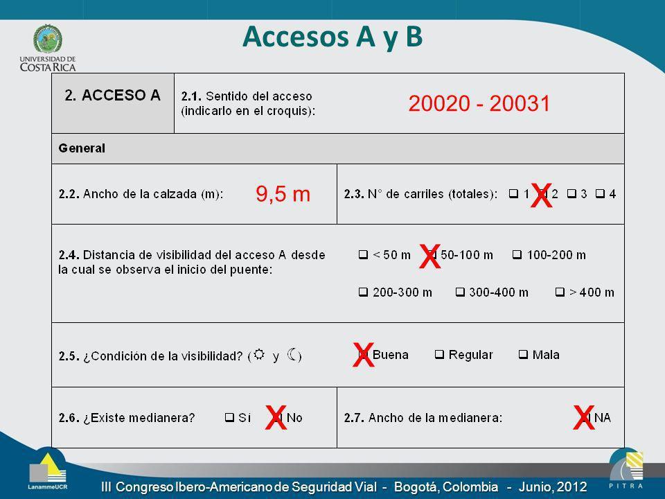 III Congreso Ibero-Americano de Seguridad Vial - Bogotá, Colombia - Junio, 2012 Velocidad Señalización horizontal: línea de centro, de borde, etc.