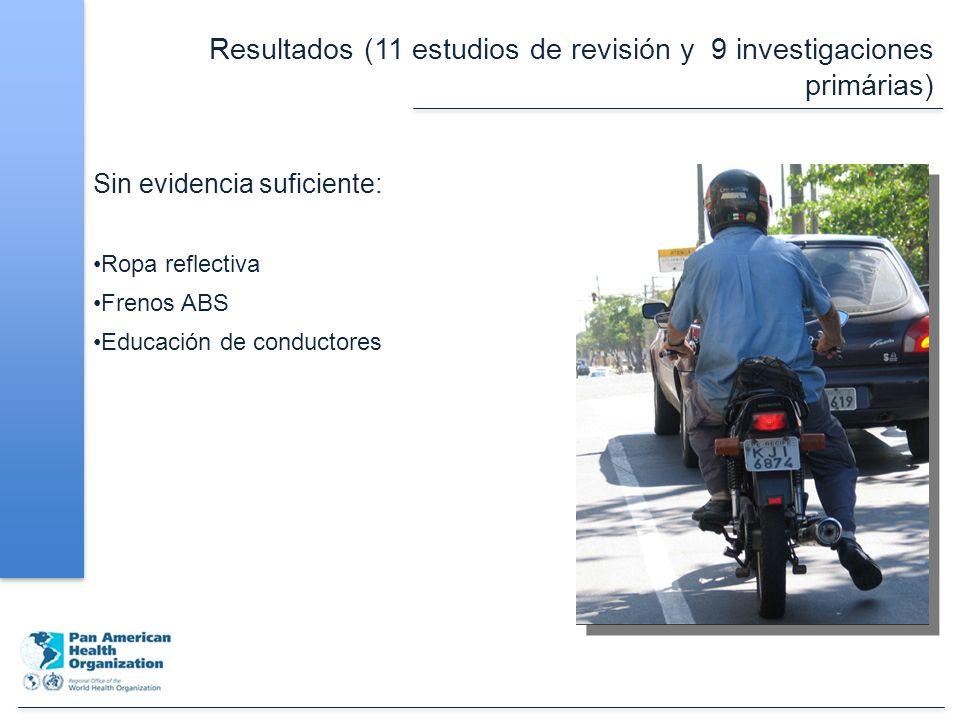 Resultados (11 estudios de revisión y 9 investigaciones primárias) Sin evidencia suficiente: Ropa reflectiva Frenos ABS Educación de conductores Nilton Fukuda/03.03.2006/AE