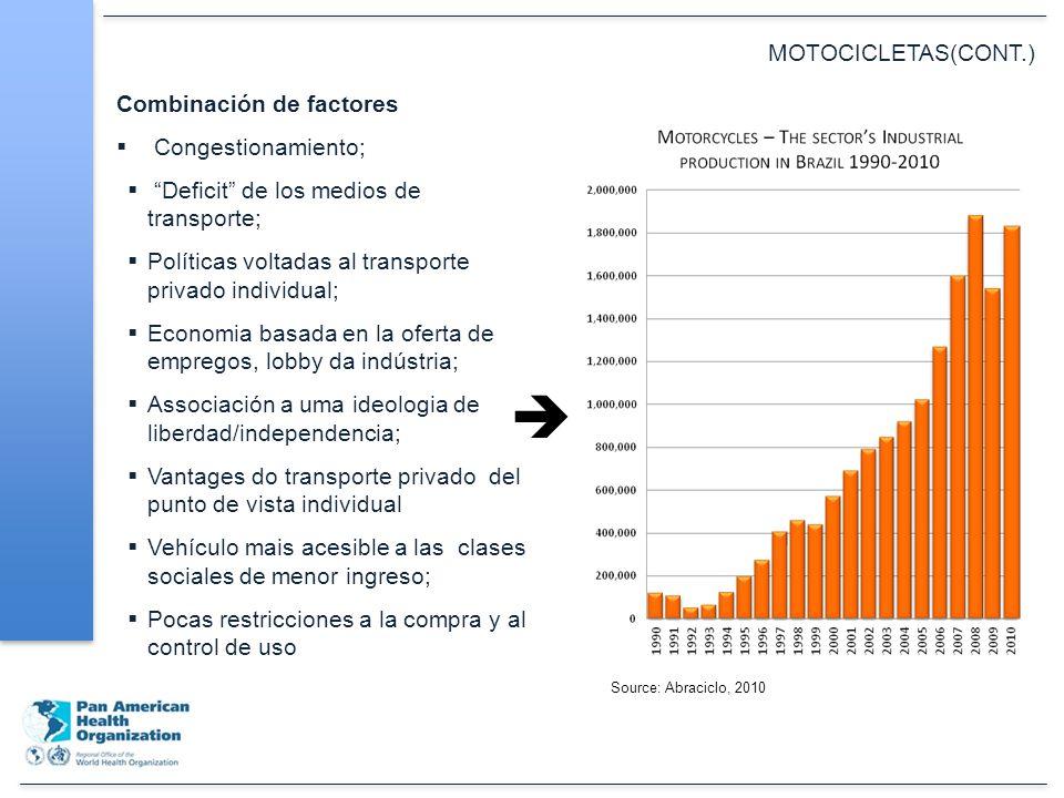 Source: The Brazilian National Traffic Board (Denatran), Nov.