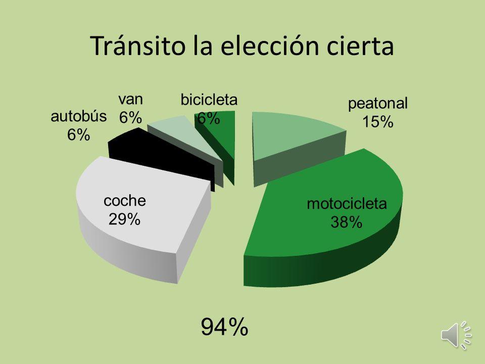 Tránsito la elección cierta 94%