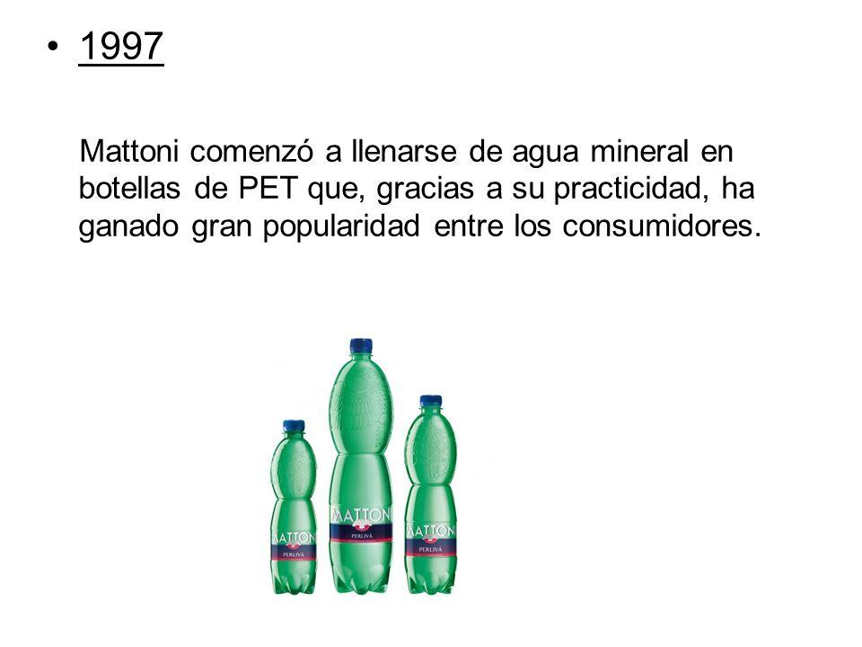 1999 Mattoni produce agua mineral con gas con sabor.
