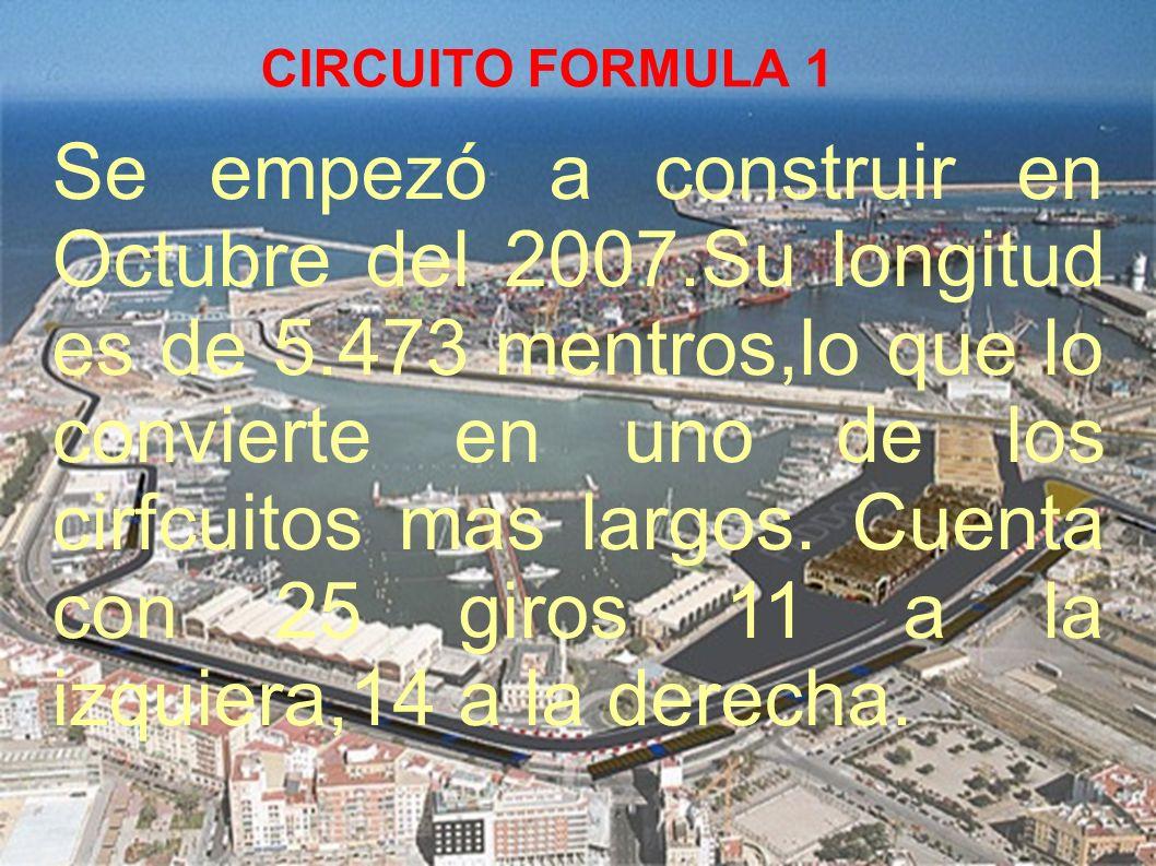 CIRCUITO FORMULA 1 Se empezó a construir en Octubre del 2007.Su longitud es de 5.473 mentros,lo que lo convierte en uno de los cirfcuitos mas largos.