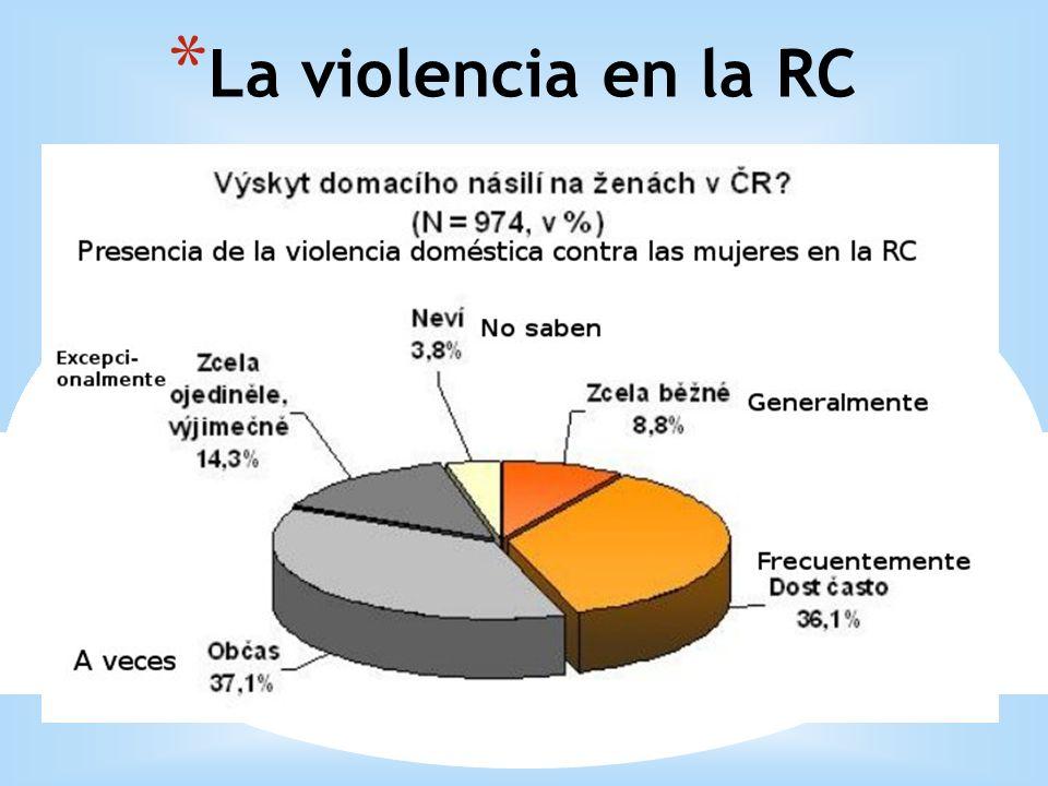 * La violencia en la RC