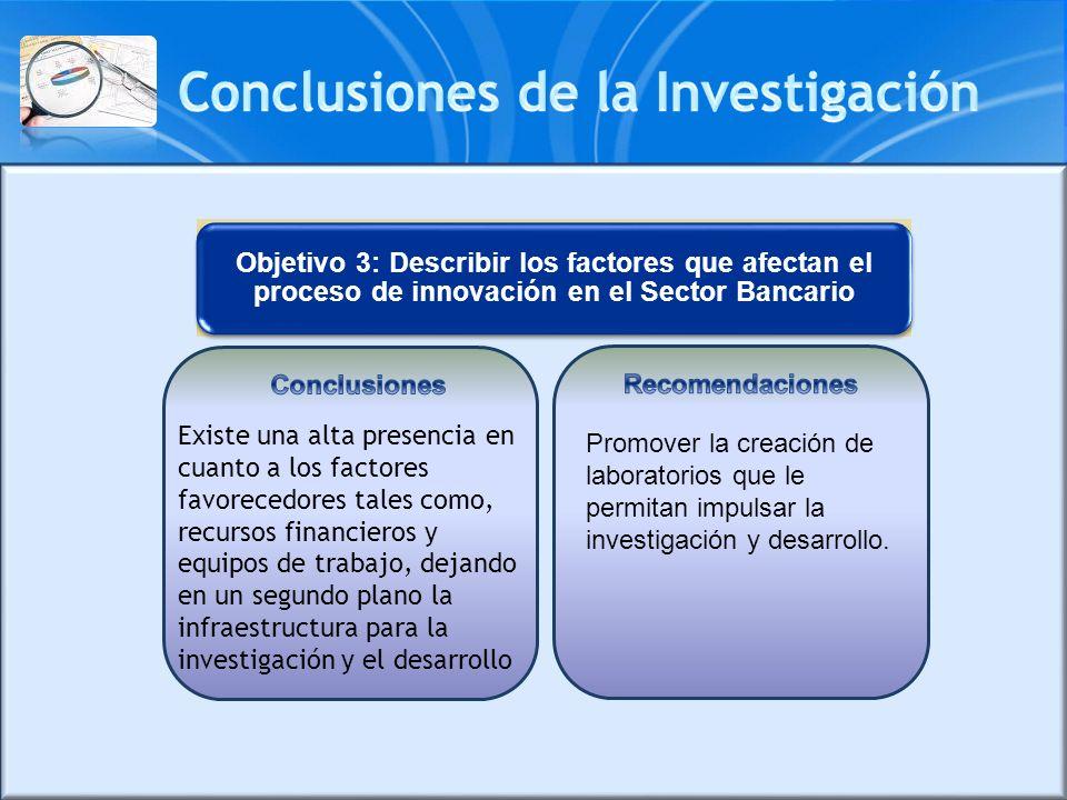 Objetivo 3: Describir los factores que afectan el proceso de innovación en el Sector Bancario Existe una alta presencia en cuanto a los factores favor