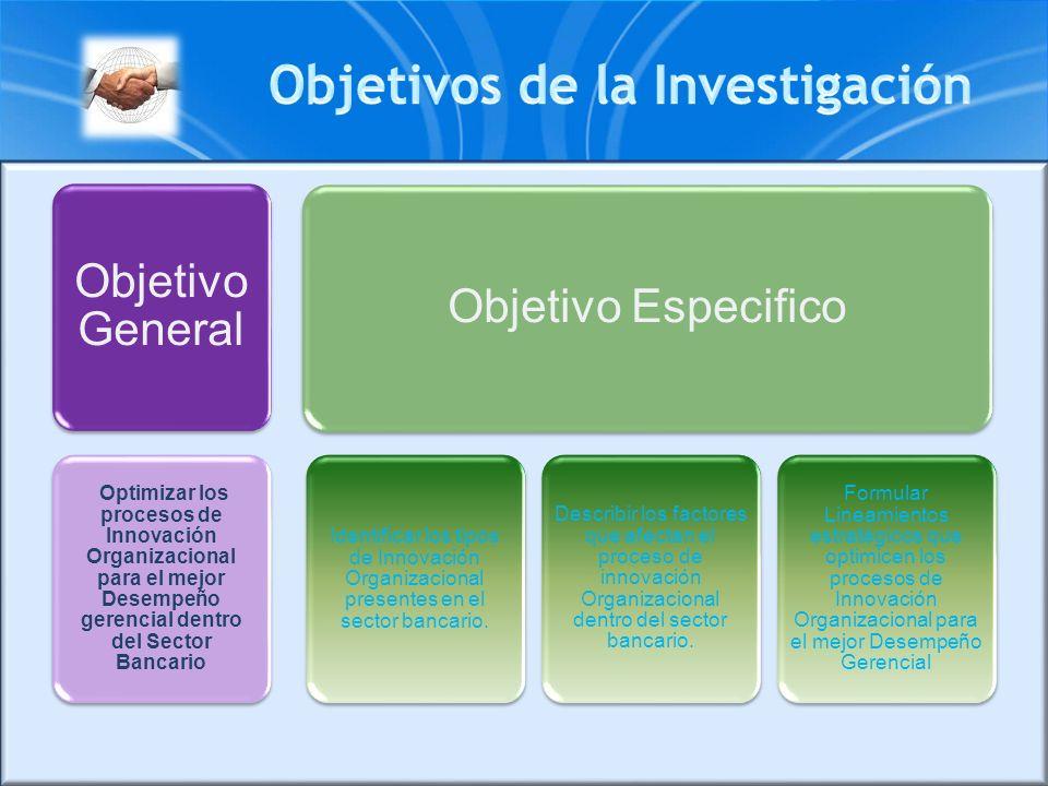 Objetivo General Optimizar los procesos de Innovación Organizacional para el mejor Desempeño gerencial dentro del Sector Bancario Objetivo Especifico