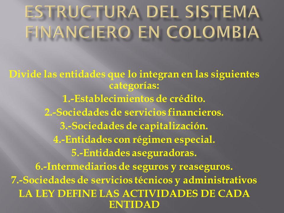 Divide las entidades que lo integran en las siguientes categorías: 1.-Establecimientos de crédito. 2.-Sociedades de servicios financieros. 3.-Sociedad
