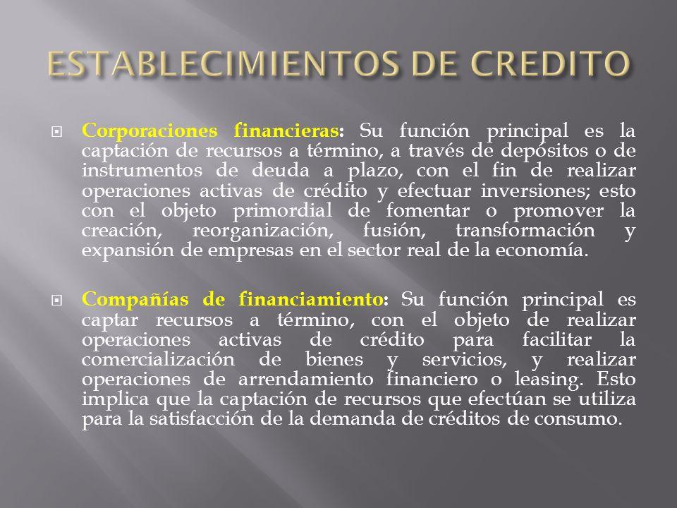 Corporaciones financieras: Su función principal es la captación de recursos a término, a través de depósitos o de instrumentos de deuda a plazo, con e