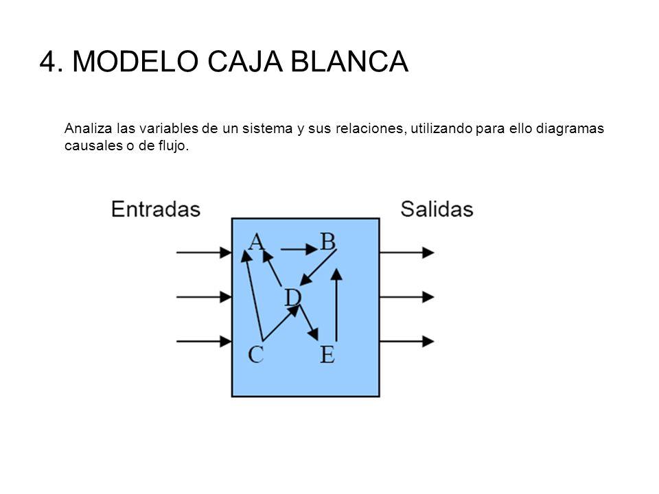 RELACIONES CAUSALES - R.simples: Relación entre dos variables de un sistema.