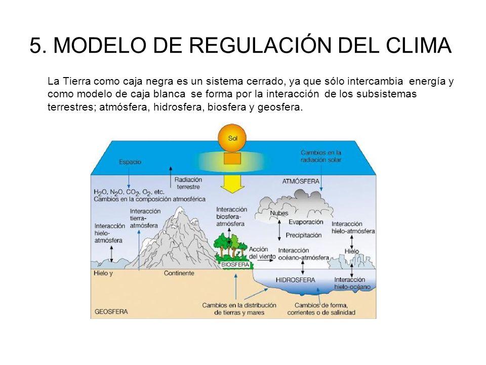 REGULACIÓN DEL CLIMA TERRESTRE