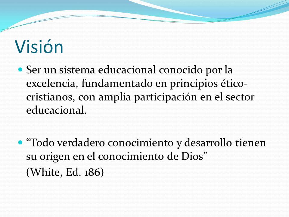 Visión Ser un sistema educacional conocido por la excelencia, fundamentado en principios ético- cristianos, con amplia participación en el sector educ
