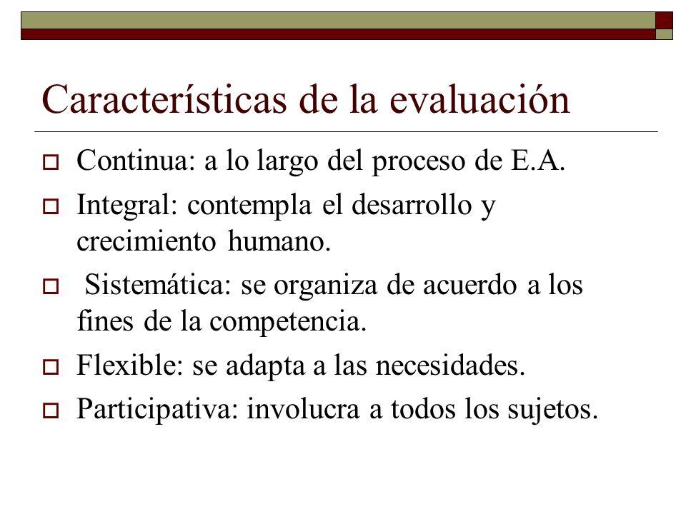 Características de la evaluación Continua: a lo largo del proceso de E.A. Integral: contempla el desarrollo y crecimiento humano. Sistemática: se orga