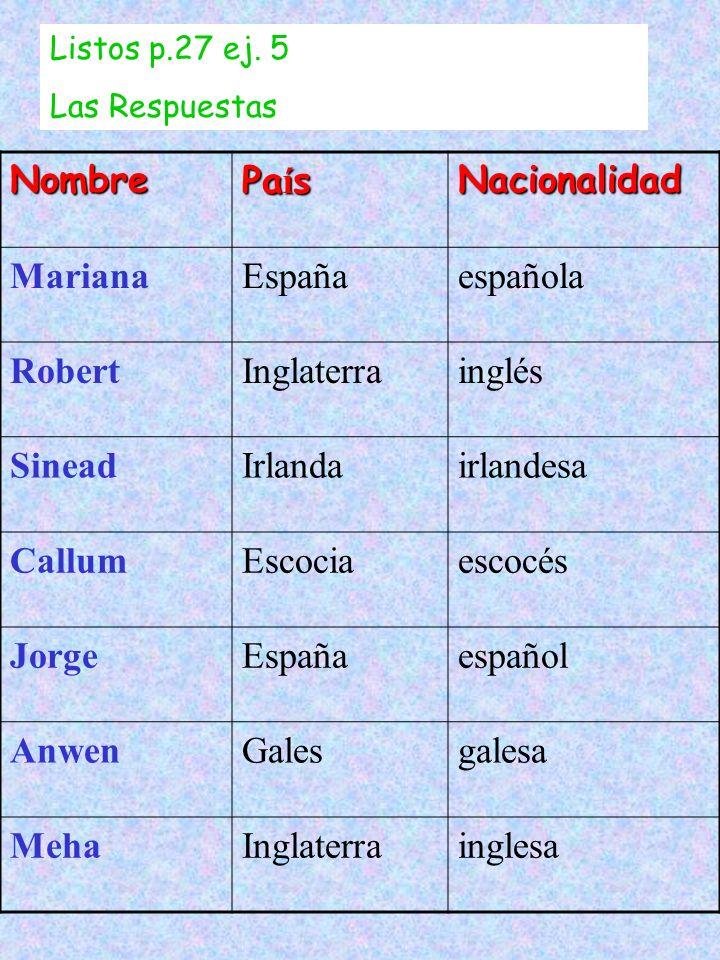 Nombre Pa í s Nacionalidad Mariana Robert Sinead Callum Jorge Anwen Meha Listos p.27 ej. 5 Rellena los huecos