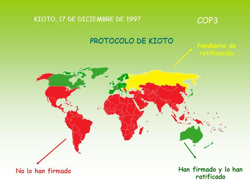 COP3 PROTOCOLO DE KIOTO KIOTO, 17 DE DICIEMBRE DE 1997 Han firmado y lo han ratificado No lo han firmado Pendiente de ratificación