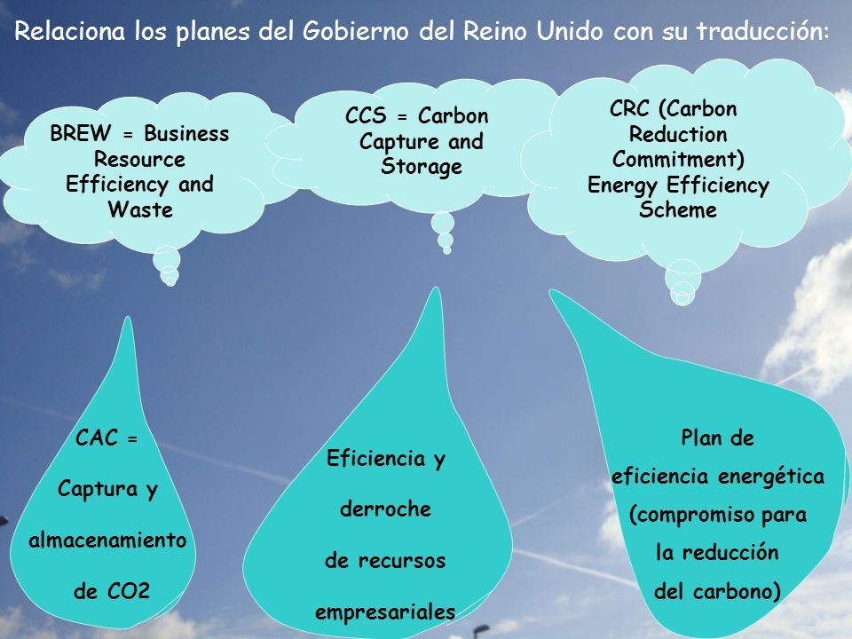 Relaciona los planes del Gobierno del Reino Unido con su traducción: BREW = Business Resource Efficiency and Waste CCS = Carbon Capture and Storage CR