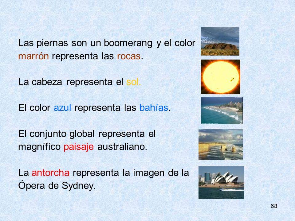 68 Las piernas son un boomerang y el color marrón representa las rocas. La cabeza representa el sol. El color azul representa las bahías. El conjunto