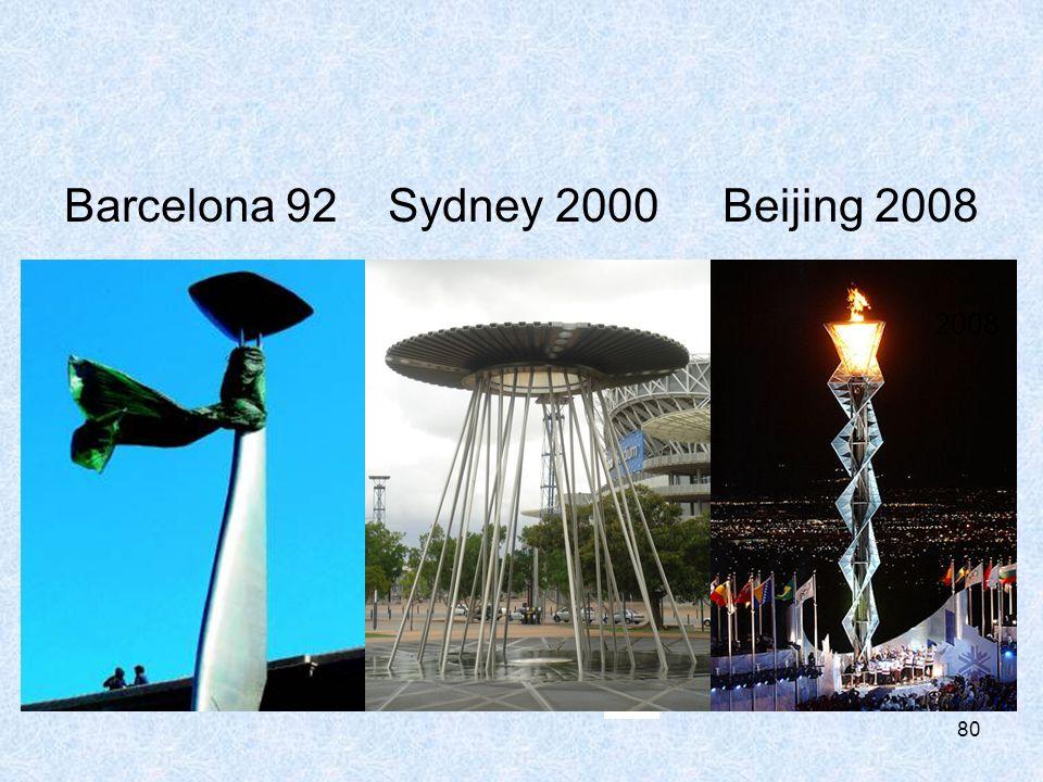 80 Barcelona 92 Sydney 2000 Beijing 2008 2000 2008
