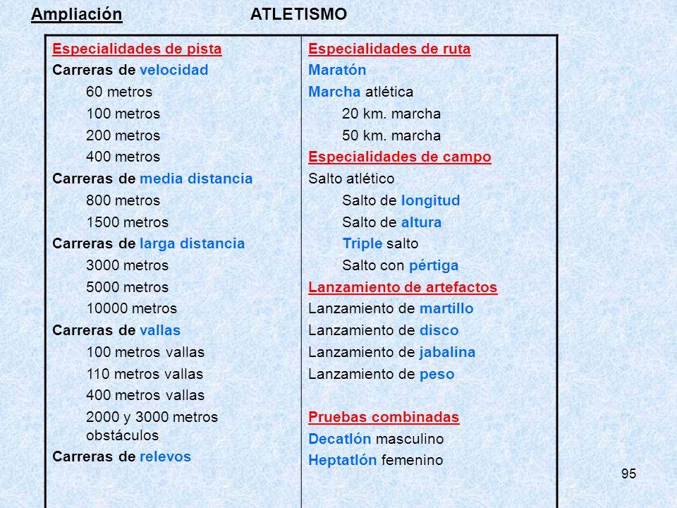 95 Especialidades de pista Carreras de velocidad 60 metros 100 metros 200 metros 400 metros Carreras de media distancia 800 metros 1500 metros Carrera