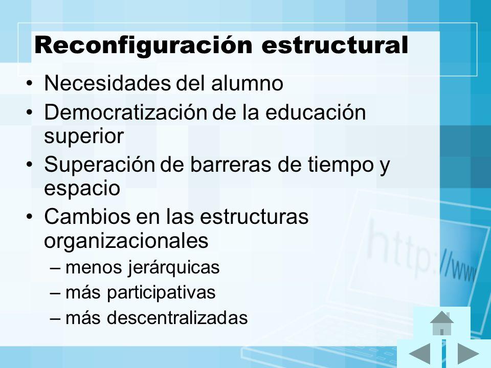 Reconfiguración estructural Necesidades del alumno Democratización de la educación superior Superación de barreras de tiempo y espacio Cambios en las