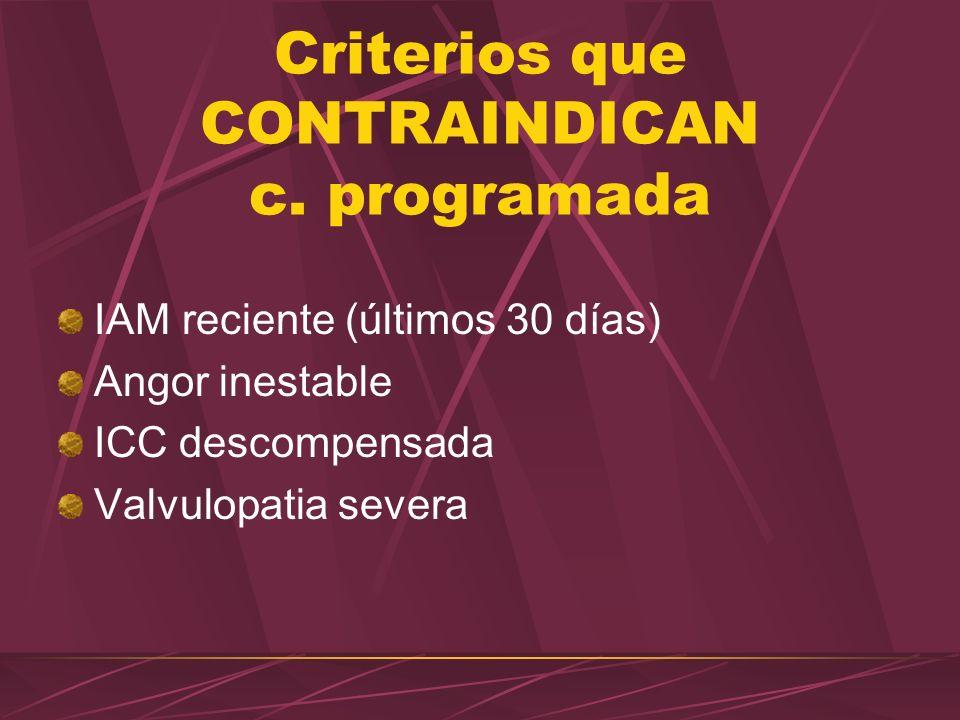 Criterios que CONTRAINDICAN c. programada IAM reciente (últimos 30 días) Angor inestable ICC descompensada Valvulopatia severa