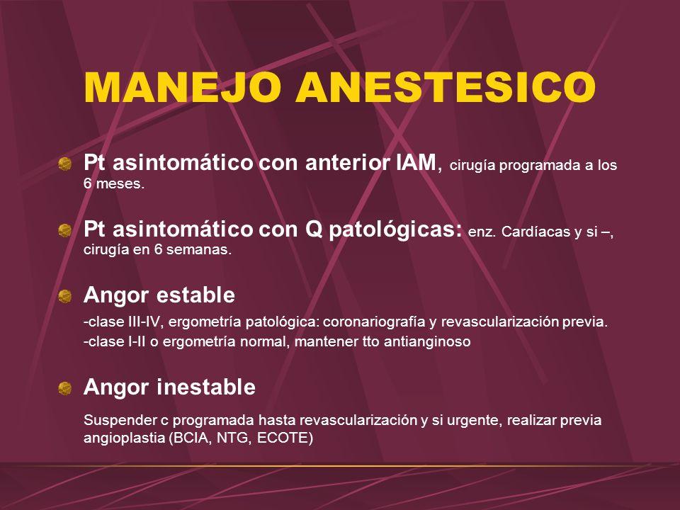 MANEJO ANESTESICO Pt asintomático con anterior IAM, cirugía programada a los 6 meses. Pt asintomático con Q patológicas: enz. Cardíacas y si –, cirugí