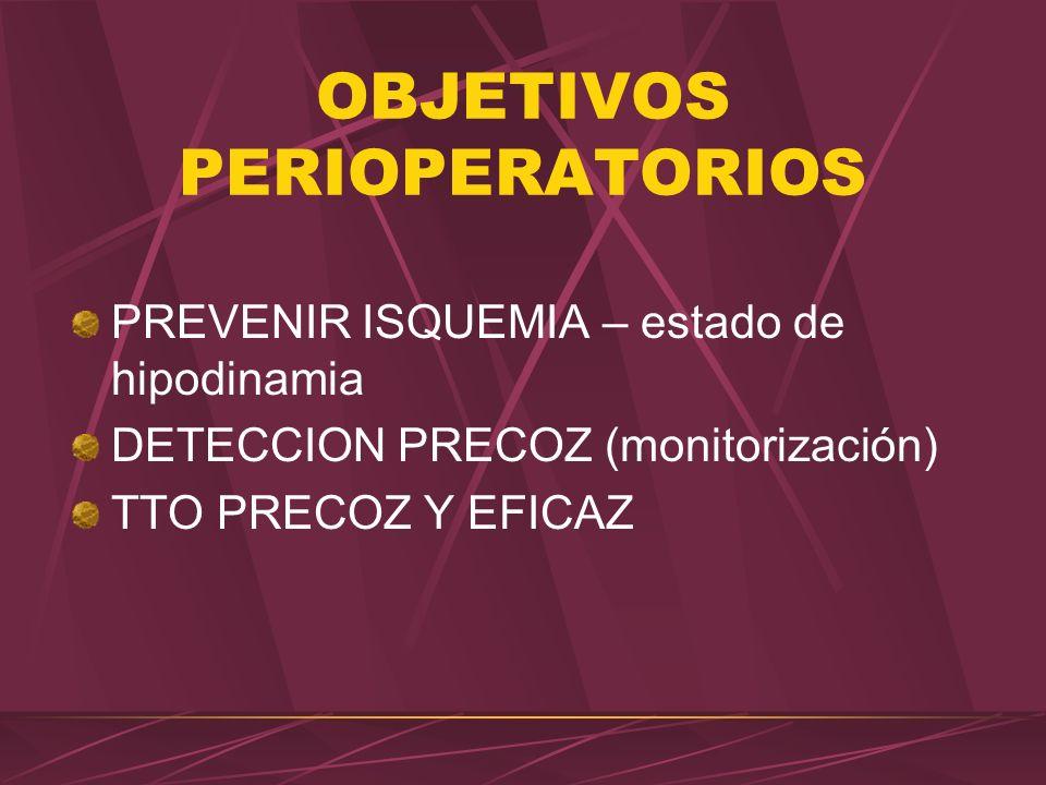 OBJETIVOS PERIOPERATORIOS PREVENIR ISQUEMIA – estado de hipodinamia DETECCION PRECOZ (monitorización) TTO PRECOZ Y EFICAZ