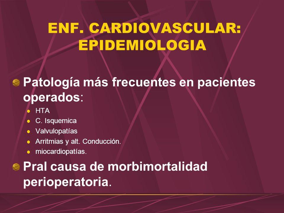 ENF. CARDIOVASCULAR: EPIDEMIOLOGIA Patología más frecuentes en pacientes operados: HTA C. Isquemica Valvulopatías Arritmias y alt. Conducción. miocard