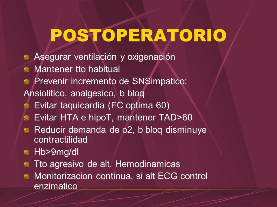 POSTOPERATORIO Asegurar ventilación y oxigenación Mantener tto habitual Prevenir incremento de SNSimpatico: Ansiolitico, analgesico, b bloq Evitar taq